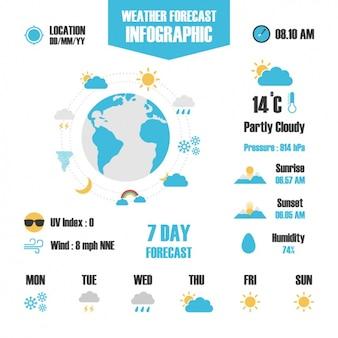 Wetter infografik-vorlage