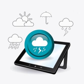 Wetter mobile app.
