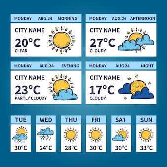 Wetter widget skizze