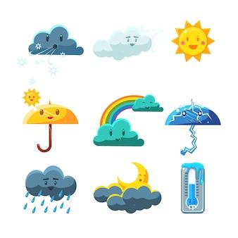 Wettervorhersage-elemente eingestellt