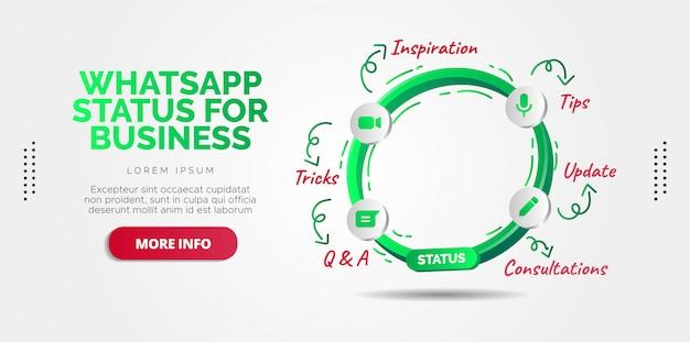 Whatsapp status design für ihr unternehmen