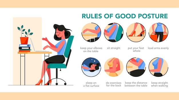 Wie bekomme ich eine gute haltung infografik. richtige haltung zur vorbeugung von rückenschmerzen. falsche und richtige körperhaltung. illustration