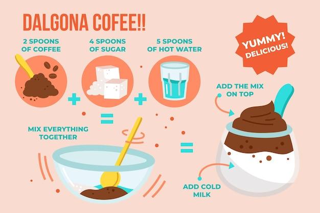 Wie man ein köstliches dalgona-kaffeerezept macht