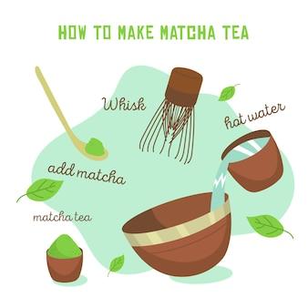 Wie man ein matcha-konzept macht