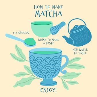 Wie man ein matcha-thema macht