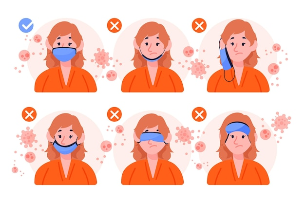 Wie man eine gesichtsmaske richtig trägt