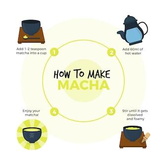 Wie man eine köstliche matcha-infografik macht