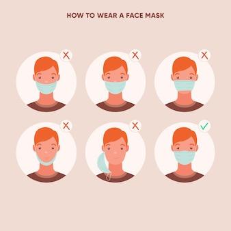 Wie man eine maske richtig und falsch trägt