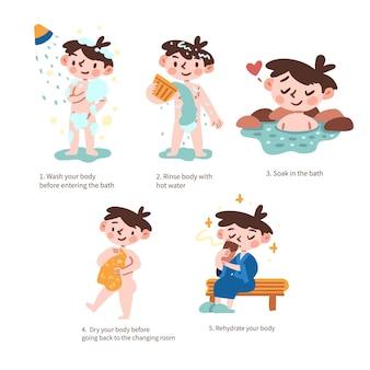 Wie man einen japanischen badeführer nimmt