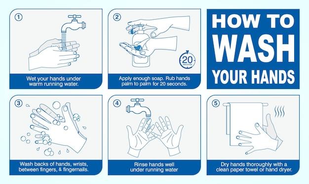 Wie man händedesinfektionsmittel richtig verwendet oder schritt für schritt wie man händedesinfektionsmittel richtig verwendet