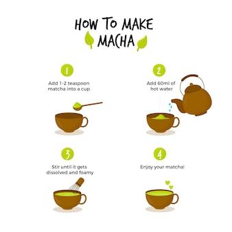 Wie man köstliche matcha-schritte macht
