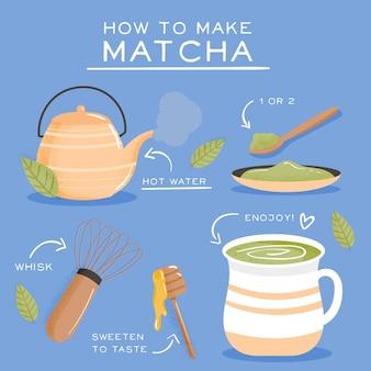 Wie man matcha guide macht
