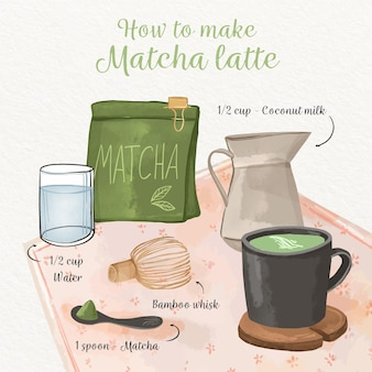 Wie man matcha latte macht
