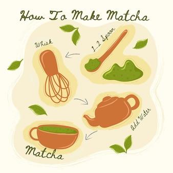 Wie man matcha-tee macht