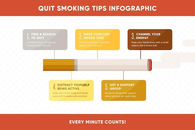 Wie man mit dem rauchen aufhört - infografik