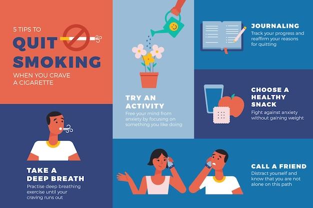 Wie man mit dem rauchen aufhört infografik