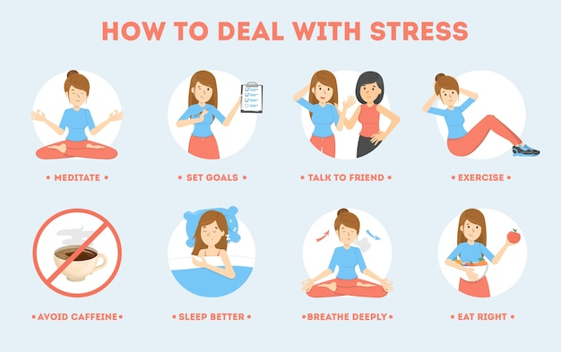 Wie man mit stress umgeht. depressionen reduzieren den unterricht. bewegung und yoga, schlaf und tiefes atmen helfen, stress abzubauen. isolierte flache vektorillustration