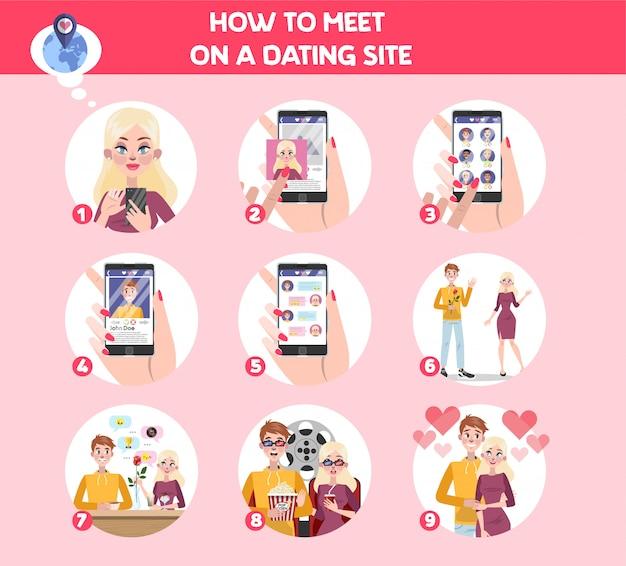 Wie man online-dating-app-anweisungen verwendet.
