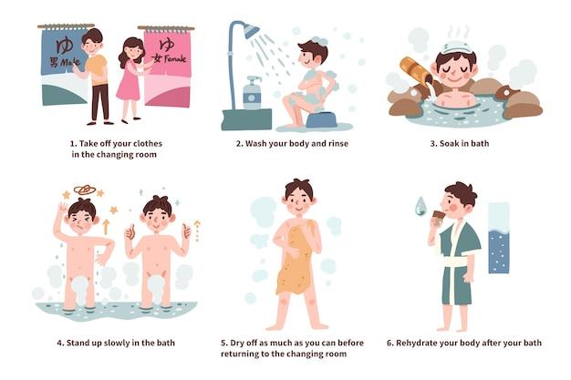 Wie man schritt für schritt ein japanisches bad nimmt