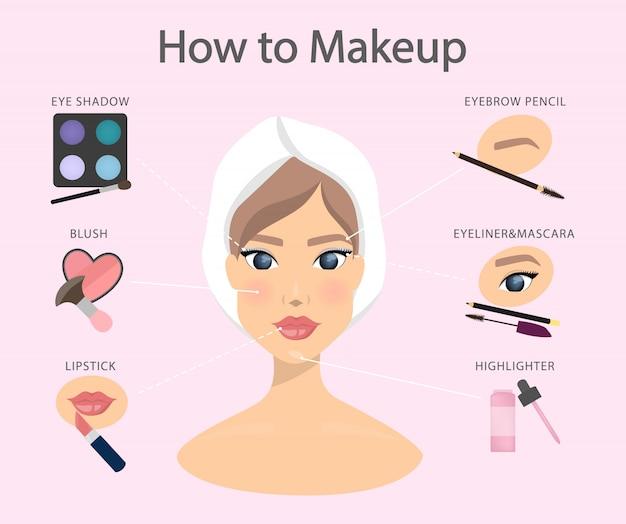 Wie man sich schminke. frauengesicht mit make-up-kosmetik.