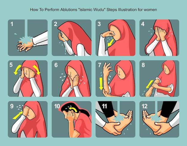 Wie man waschungen durchführt islamische wudu-schritte illustration für frauen