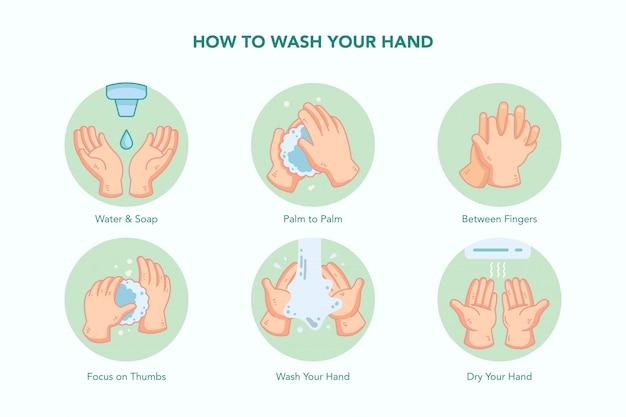 Wie sie ihre hände waschen hand gezeichnete illustration