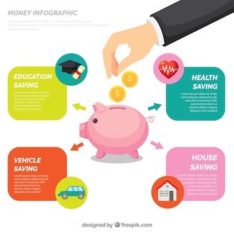 Wie, um geld zu sparen infografik