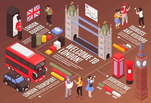 Willkommen bei london infografiken illustration