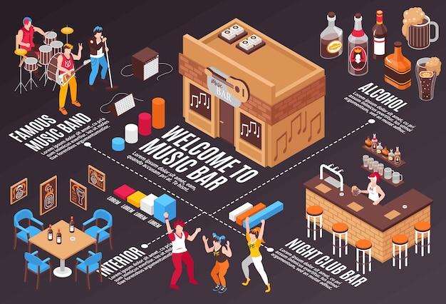 Willkommen in der musikbar mit dem berühmten infografik-schema der band mit isometrischen alkohol- und innenelementen