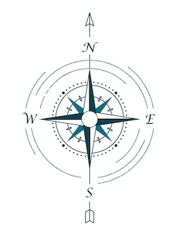 Windrose kompass