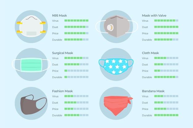 Wirksamkeit von schutzmasken