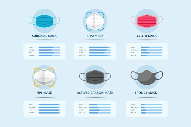 Wirksamkeitskonzept für schutzmasken Kostenlosen Vektoren