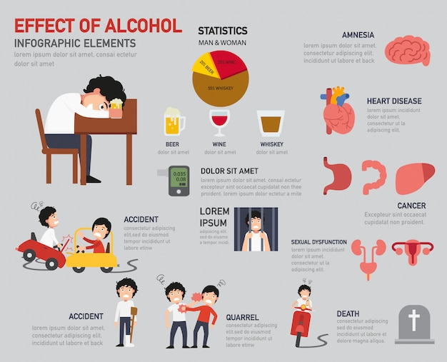 Wirkung von alkoholinfografiken