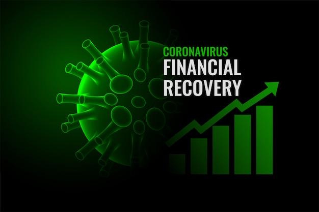Wirtschaftliche erholung des coronavirus nach der heilung der krankheit