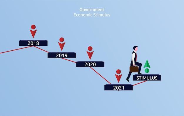 Wirtschaftsförderung der regierung nach dem covid-19-konzept, stimuliert die wirtschaft für das bip-wachstum