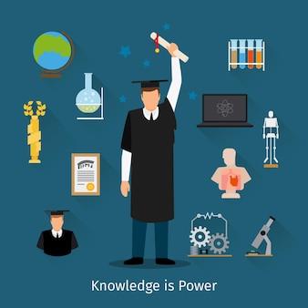 Wissen ist macht poster. doktorand mit diplom
