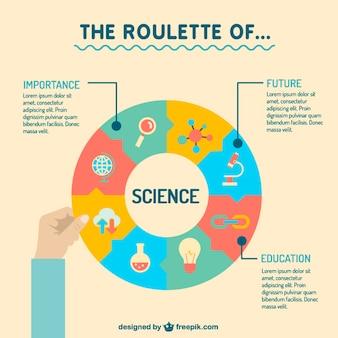 Wissenschaft roulette-infografik
