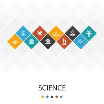 Wissenschaft trendige ui-vorlage infografiken konzept. erfindung, physik, labor, universitätsikonen