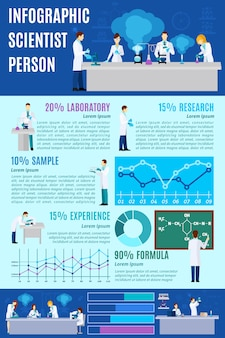Wissenschaftler infografiken set