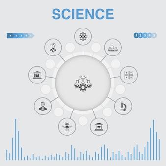 Wissenschaftsinfografik mit symbolen. enthält symbole wie erfindung, physik, labor, universität