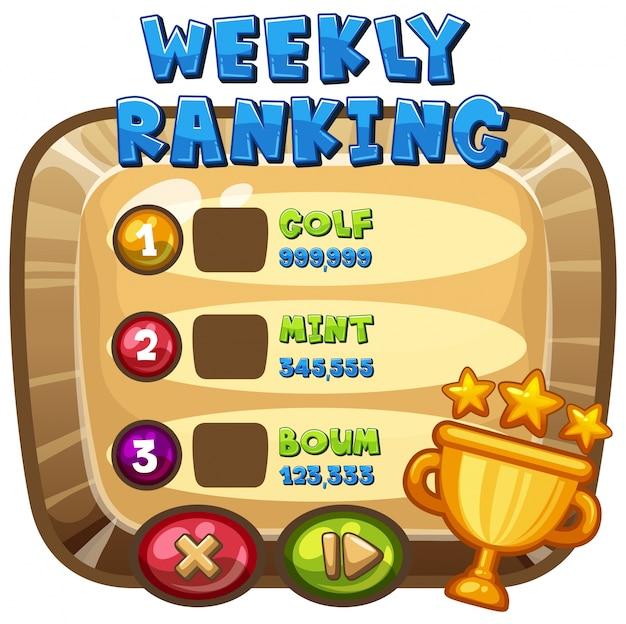 Wöchentliche ranking-vorlage auf computerspiel