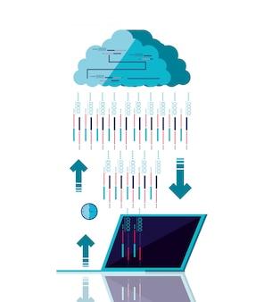 Wolkencomputer mit laptop-computer und stromkreis