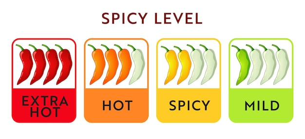 Würziges essensniveau. chili-pfeffer-stärkeskala. infografik zum thema essen.