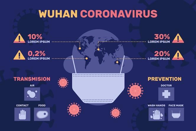 Wuhan coronavirus infografik erde mit maske