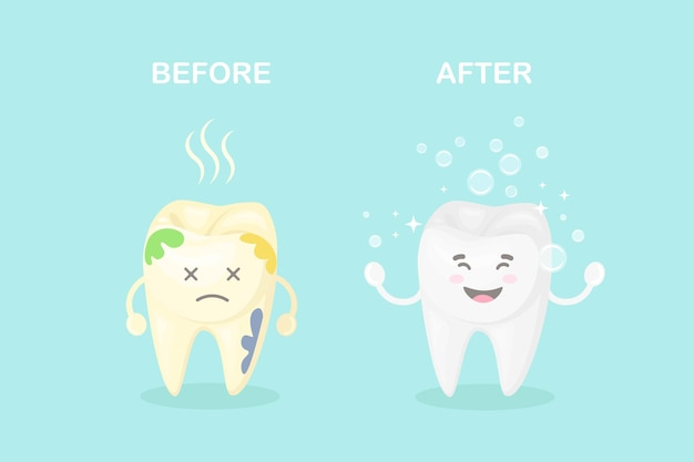 Zähne reinigen und aufhellen