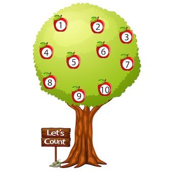 Zahlen am apfelbaum