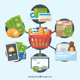Zahlungsarten mit einkaufskorb