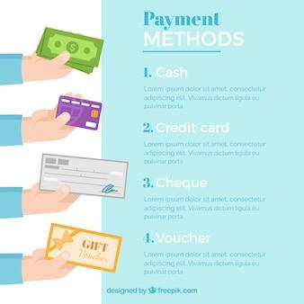 Zahlungsmethoden mit infografischem stil