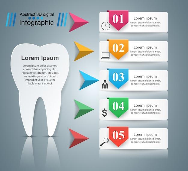 Zahnmedizinische infografik