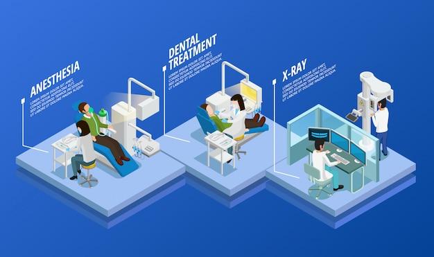 Zahnmedizinische isometrische vorlage